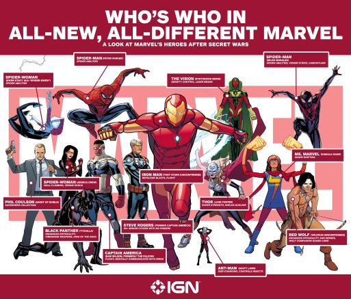 MarvelWhosWho
